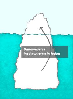 Ellen-NLP-Webinar-Eisberg-5